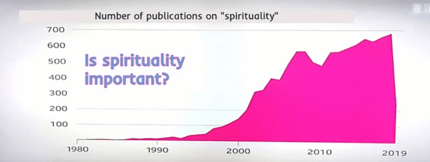 Is spirituality important?